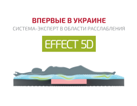 Матрас Neo Green Анатомическая система HR Green Effect 5D