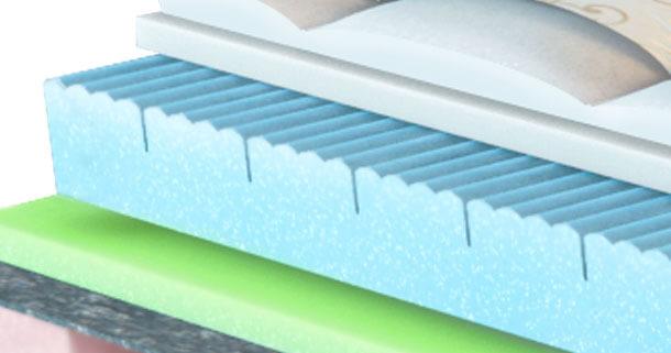 Пена повышенной комфортности с 3D прорезями Top Comfort Plus в матрасе american dream hamilton
