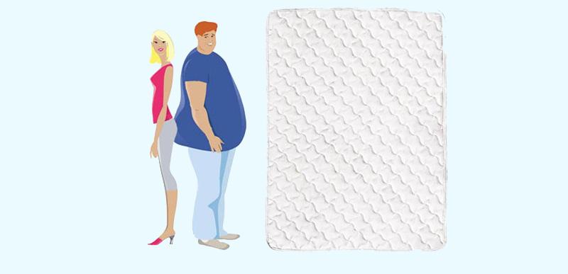 Выбор матраса в зависимости от веса